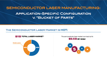 semiconductor laser manufacturing infographic thumb