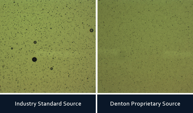 A side-by-side comparison of spit during evaporation with a standard source design, and with Denton's proprietary source design. With Denton's design, you see significantly less spit particles.